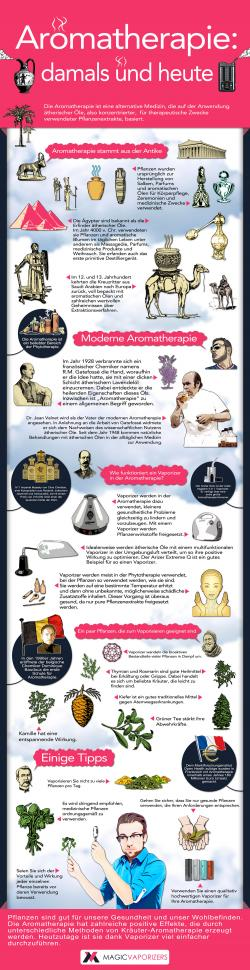 Aromatherapie Infographic in German for Magic Vaporizers